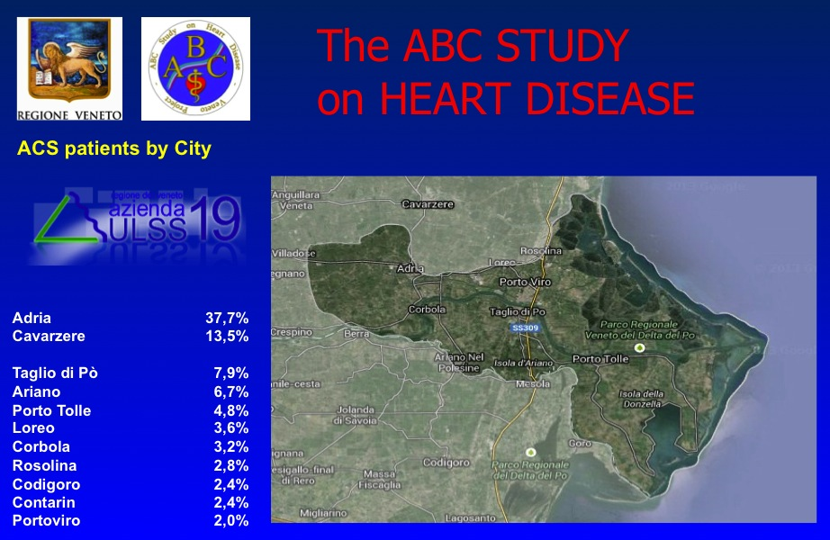 ABC patients by City - ULSS19